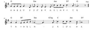賛美されるべき主 賛美 楽譜
