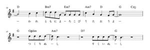 喜びほめ歌おうよ 楽譜